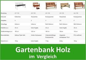 Gartenbank Holz im Vergleich